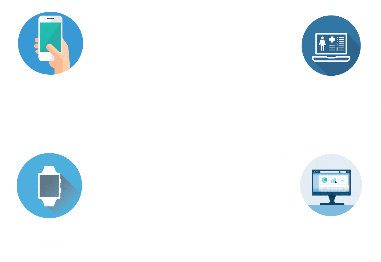 cliexa's Data Collection Model for TItle X Grant Applicant